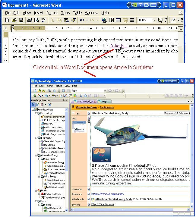 Link from Word Document to Surfulater Article